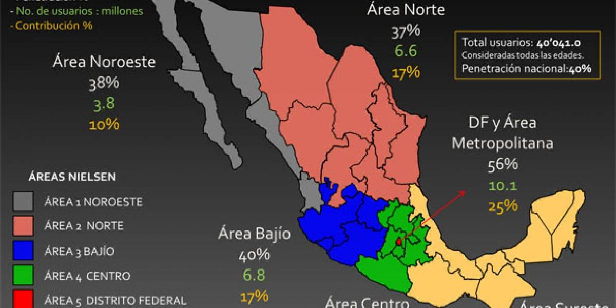 3er. Estudio de Hábitos y Percepciones de los Mexicanos sobre Internet