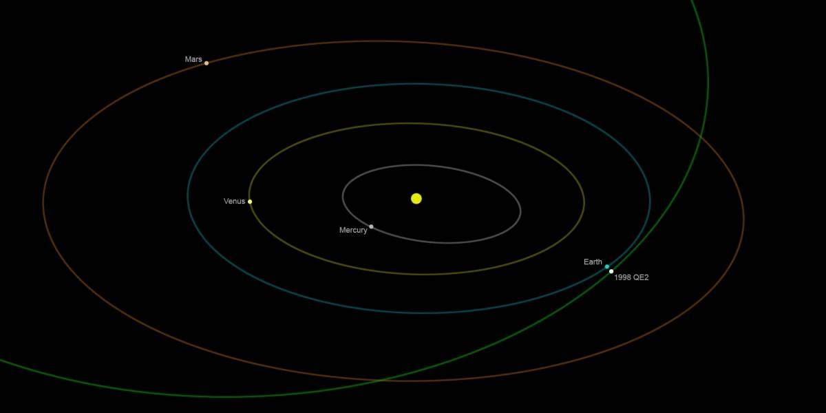 Un asteroide pasará muy cerca de la Tierra este viernes