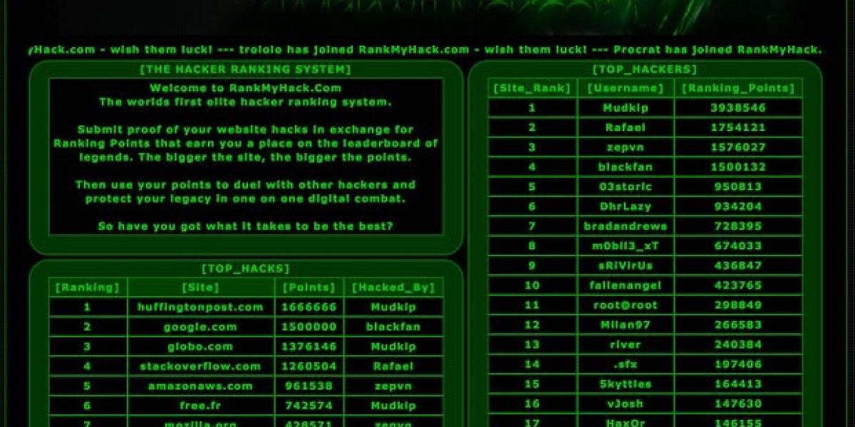 Rankmyhack: El sitio que califica al mejor hacker basado en sus habilidades de ataque
