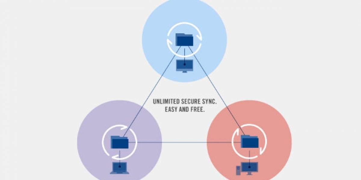 Ya se puede usar Sync, la alternativa para sincronizar archivos de BitTorrent