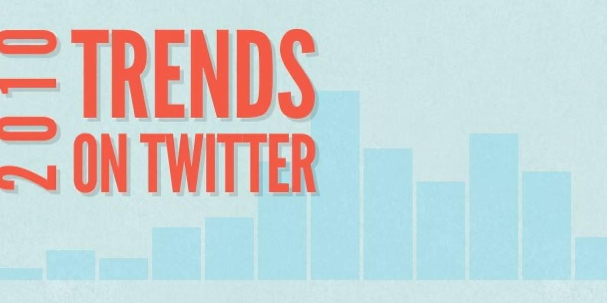 Lo más hablado en Twitter en 2010