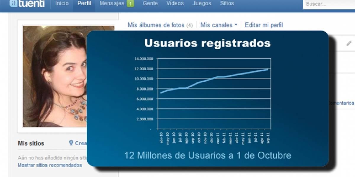 España: Tuenti ya suma más de 12 millones de usuarios