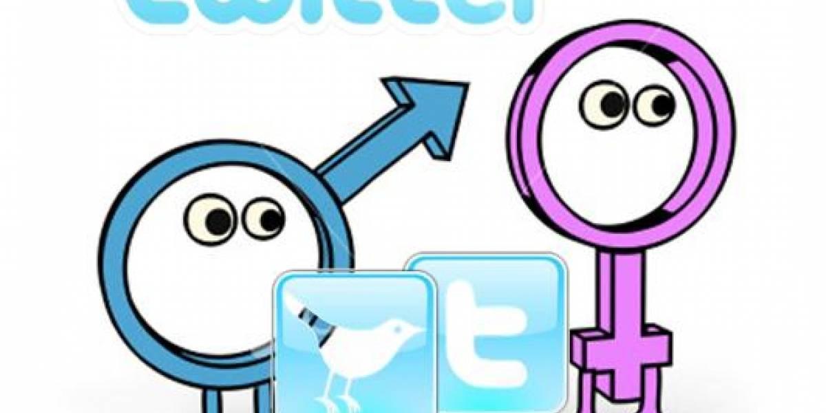Algoritmo permite identificar el género de un usuario a partir de sus tweets