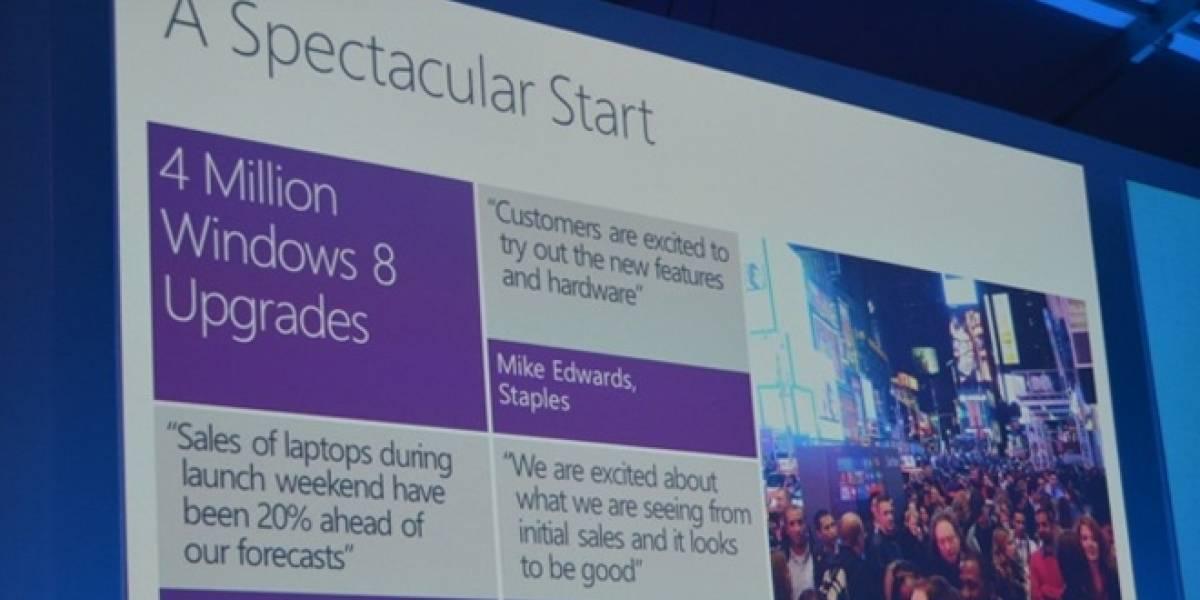 En cuatro días se han vendido cuatro millones de actualizaciones a Windows 8