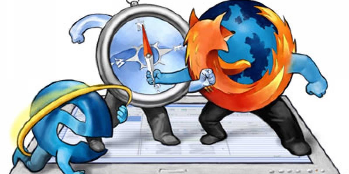 La guerra de los navegadores: Esta es la situación actual