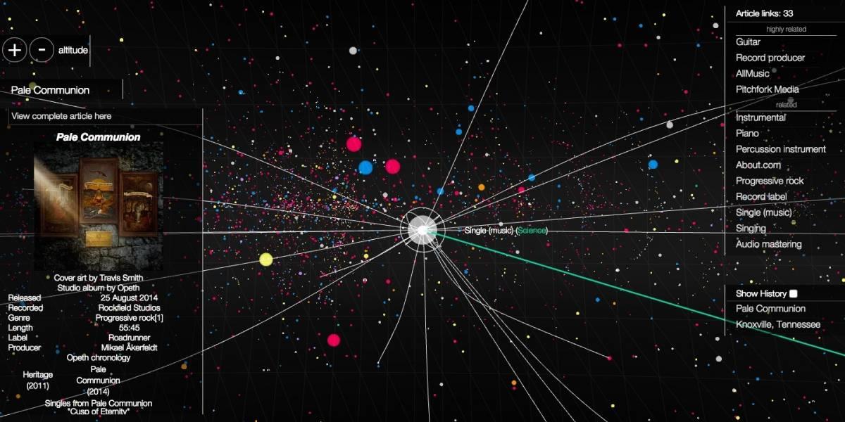 WikiGalaxy, nueva manera de visualizar Wikipedia