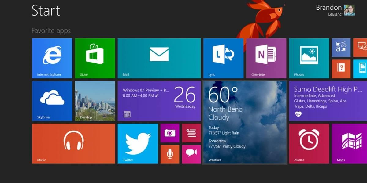 Windows 8 ya tiene 7.4% de la cuota de mercado de sistemas operativos