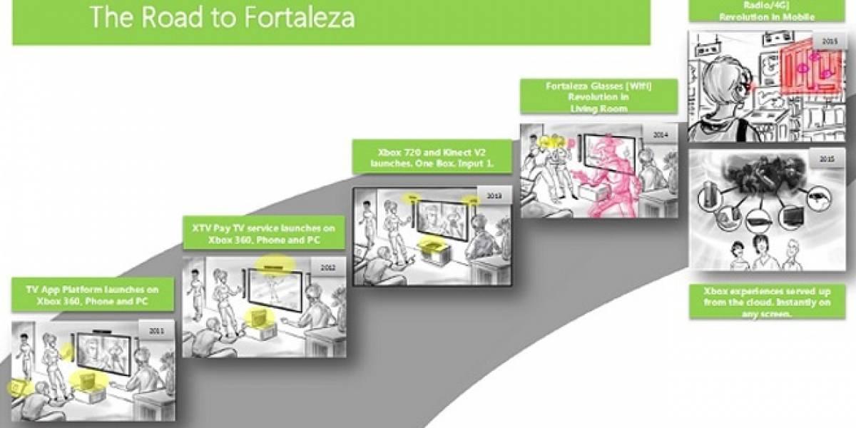 Microsoft exige que se retiren de internet los documentos sobre la Xbox 720