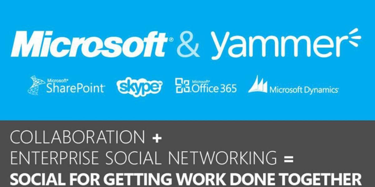 Microsoft adquiere Yammer por USD$1.200 millones