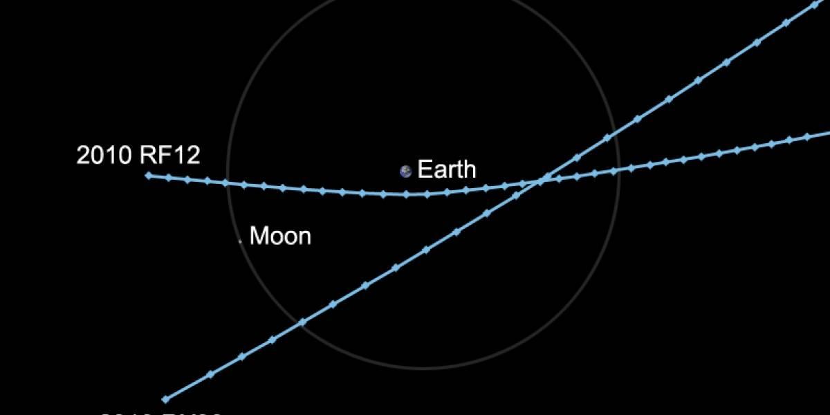 Dos asteroides visitan hoy la Tierra
