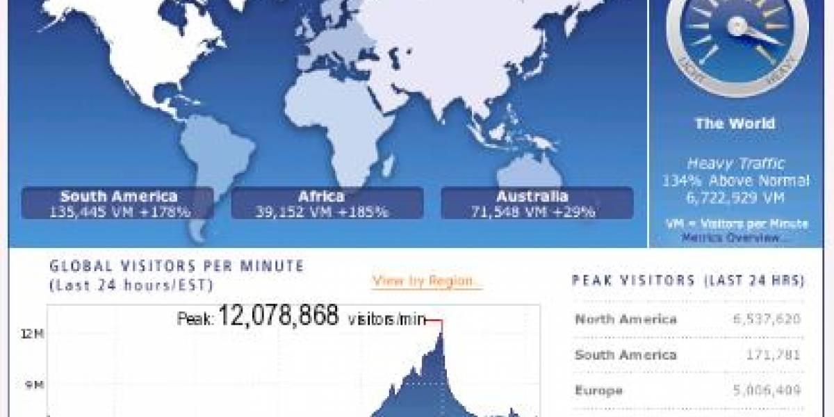 Sonaste Obama: el mundial de Sudáfrica bate records de audiencia online