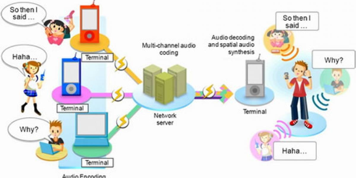 NTT Docomo presentará transmisión espacial de audio