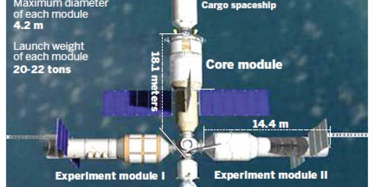 China planea lanzar su propia estación espacial en 2020