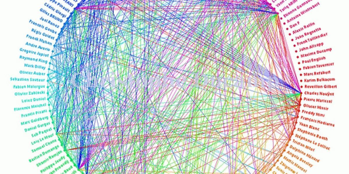 Cosas que suceden en Facebook cada 20 minutos