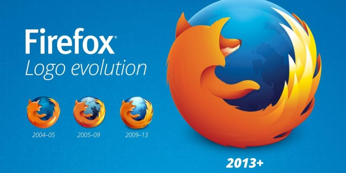 Firefox 23 ya está disponible en forma de beta