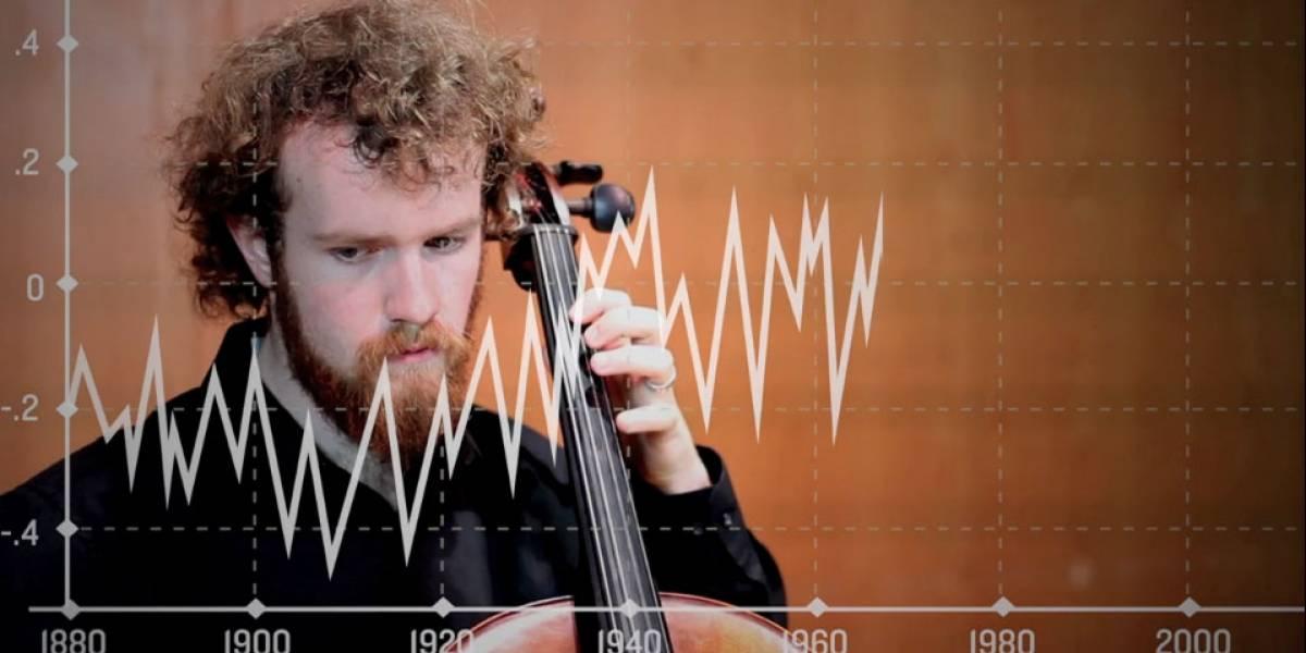 Esta canción ilustra el calentamiento global con la ayuda de un violonchelo y datos de la NASA