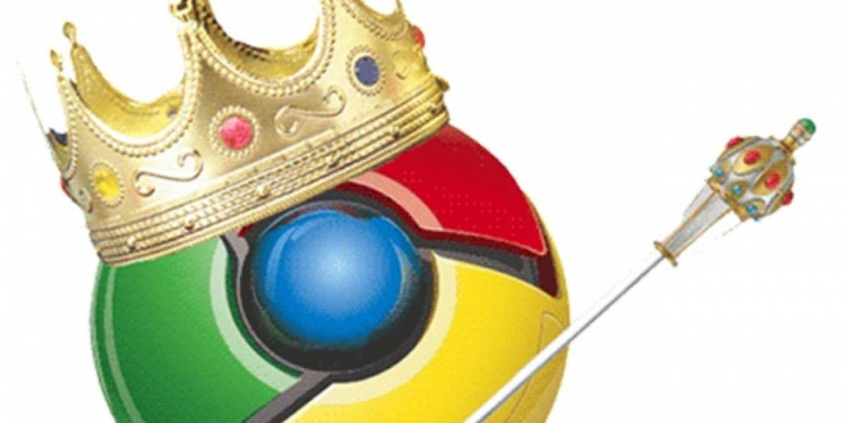 Chrome 15 desplazó a IE8 como la versión de navegador más popular