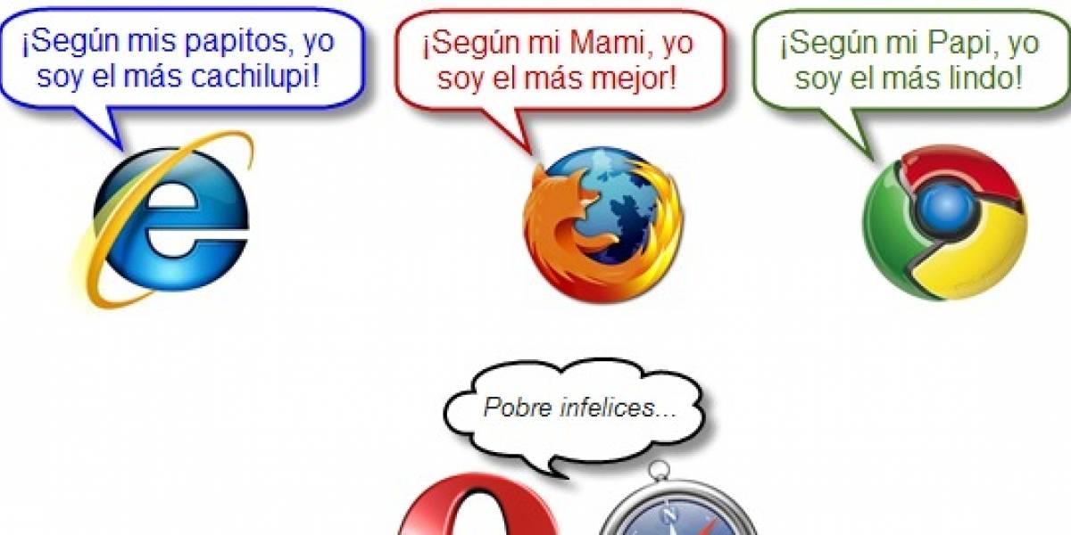 Según Microsoft IE8 es más rápido que Chrome y Firefox