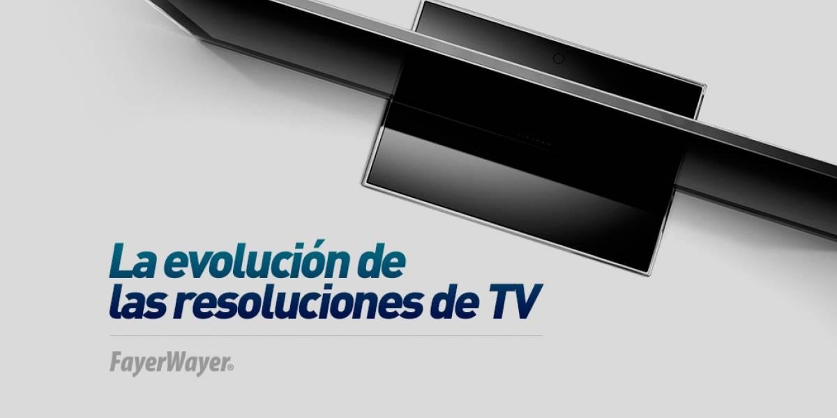 La evolución de las resoluciones de TV [Infografía]