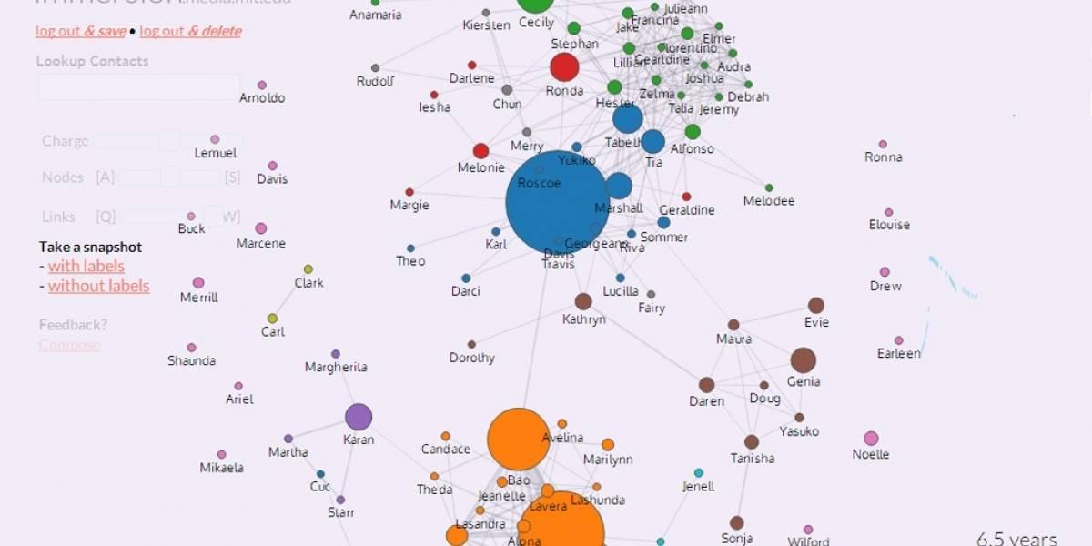 MIT crea herramienta que revela lo que los metadatos de Gmail dicen de ti