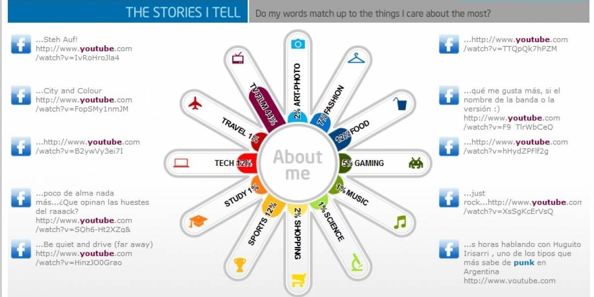 Intel crea un generador de infografías que dicen todo sobre tu vida en redes sociales