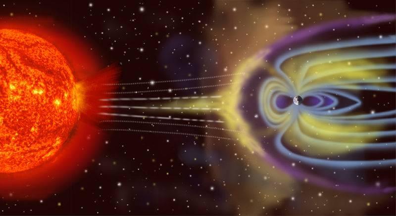 Magnetósfera