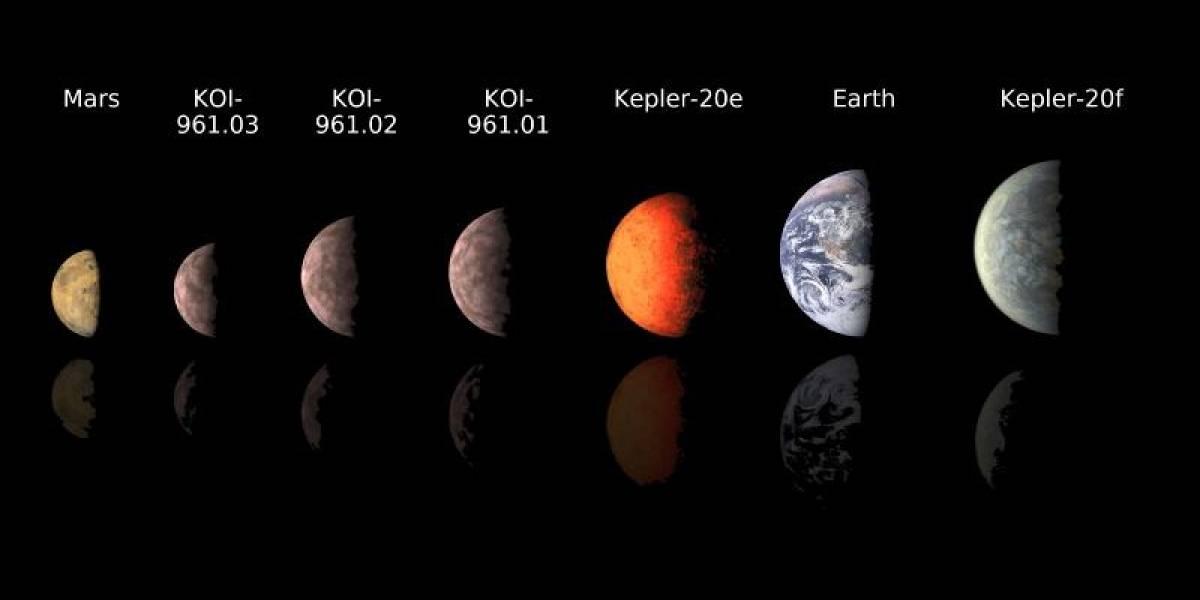 Kepler descubre un sistema planetario extrasolar en miniatura