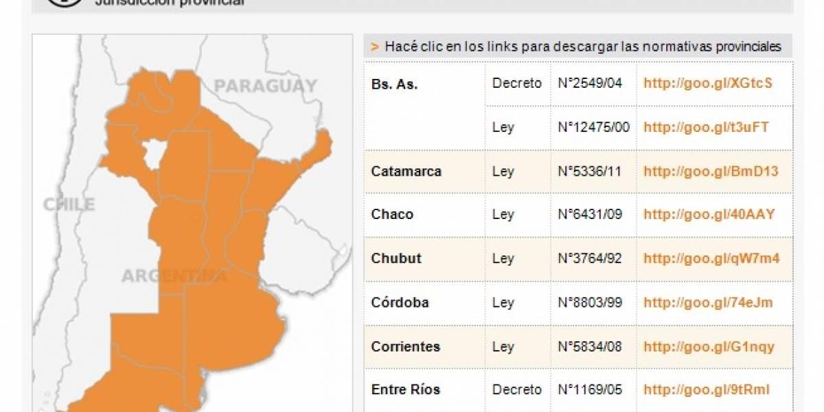 Mapa del acceso a la información pública en Argentina