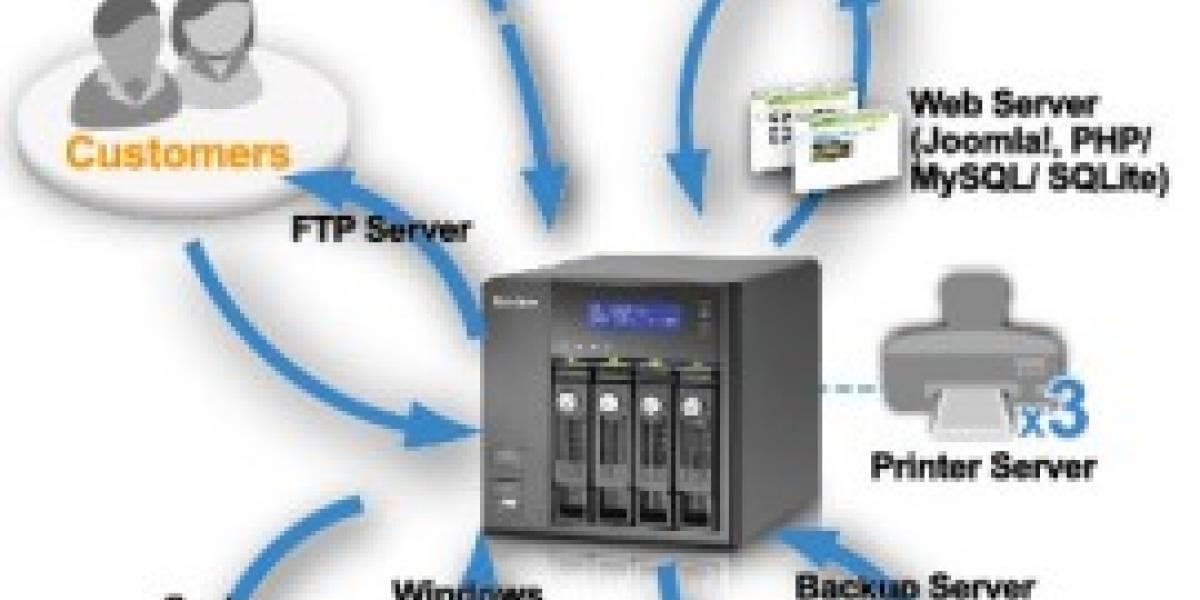 QNAP TS-439: Dispositivo de almacenamiento en red alimentado con un Atom