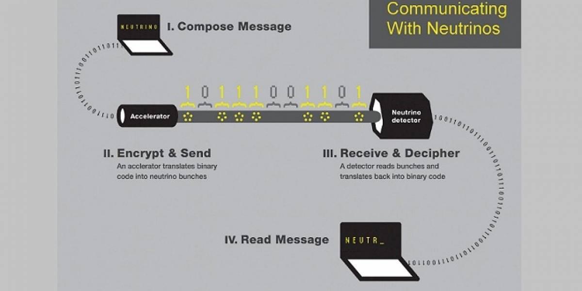 """Los neutrinos pueden transmitir mensajes """"inalámbricos"""" a través de paredes y planetas"""