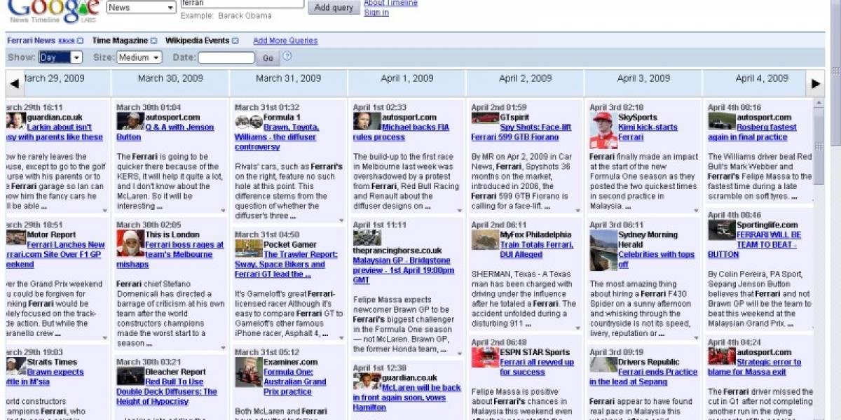 Google Similar Images y News Timeline