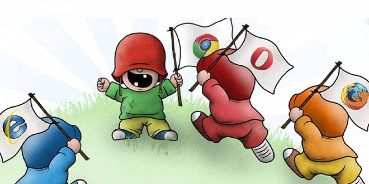 Según pruebas, Google Chrome es el navegador más rápido para PC
