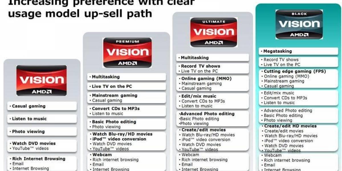 Dell Studio XPS 7100 viene con el nuevo procesador AMD Phenom II de seis núcleos