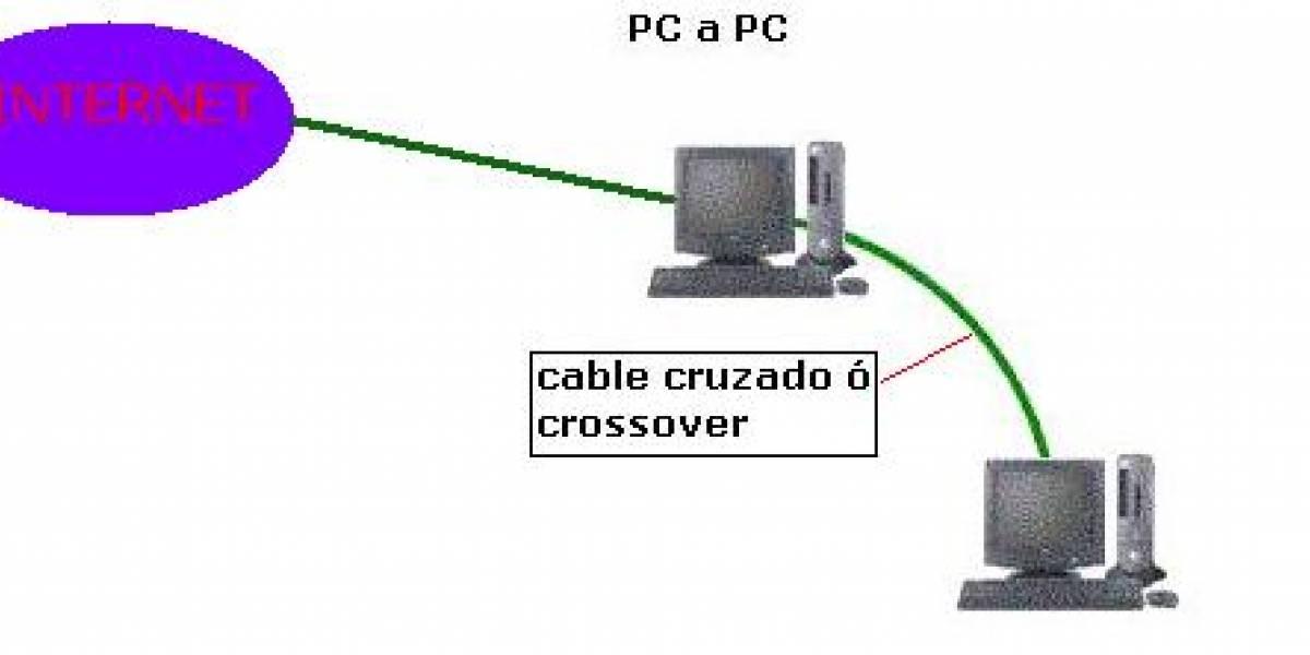 Compartiendo Internet con Windows XP/2000