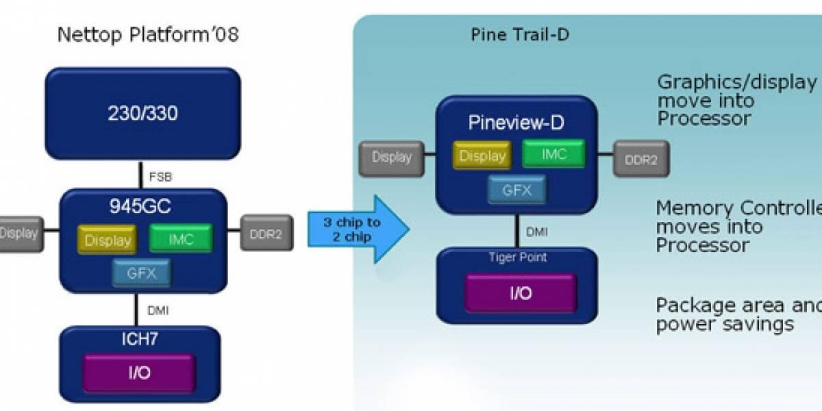 Intel Atom v2 (Pineview) a finales de este año