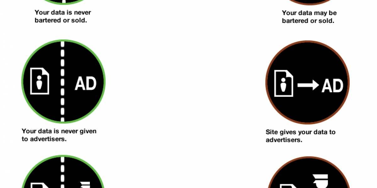 Privacy Icons: el intento de Firefox de luchar contra el uso de información privada