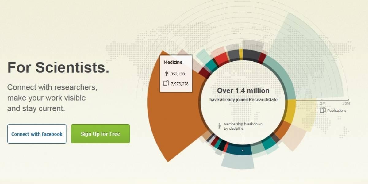 ResearchGate: La red social para profesionales de la ciencia e ingeniería