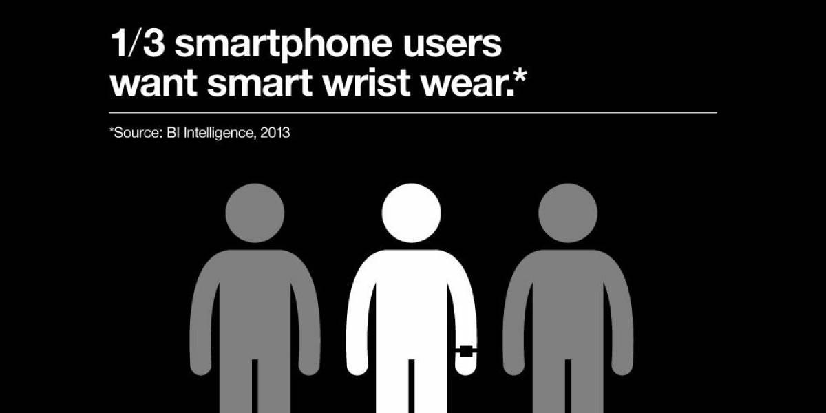 Sony lanzará un nuevo reloj inteligente la próxima semana