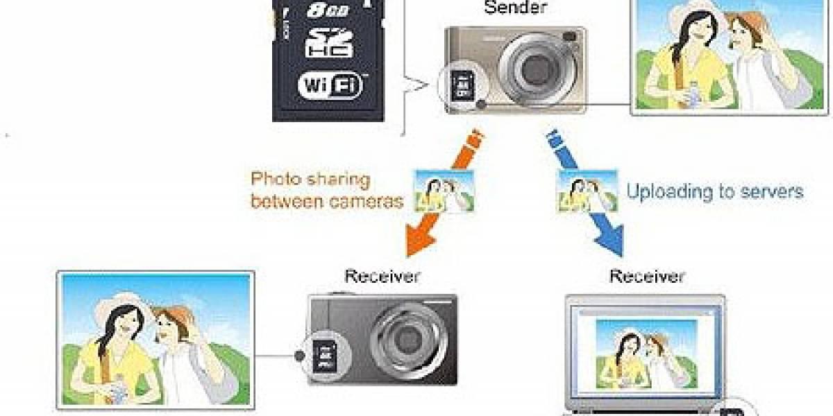 Toshiba promueve su propia solución Eye-Fi