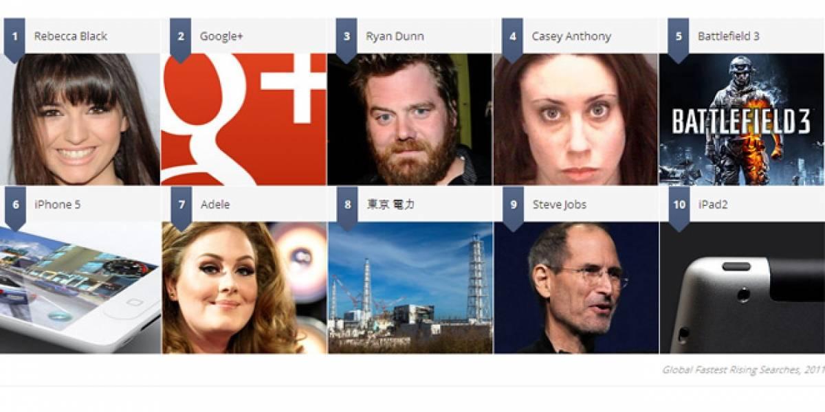 Lo más buscado del 2011, según Google