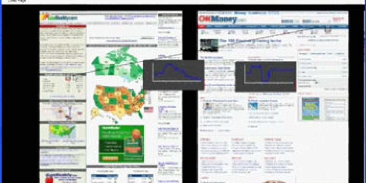 Adobe Zoetrope: La máquina del tiempo de la web