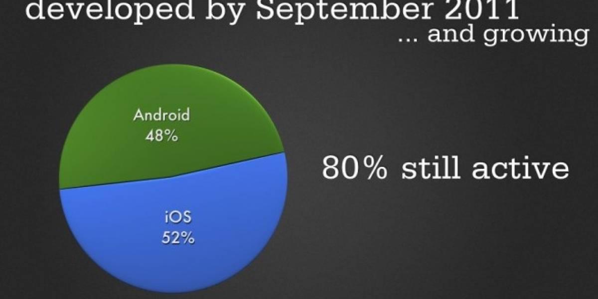 Apps de iOS y Android en conjunto llegan al millón