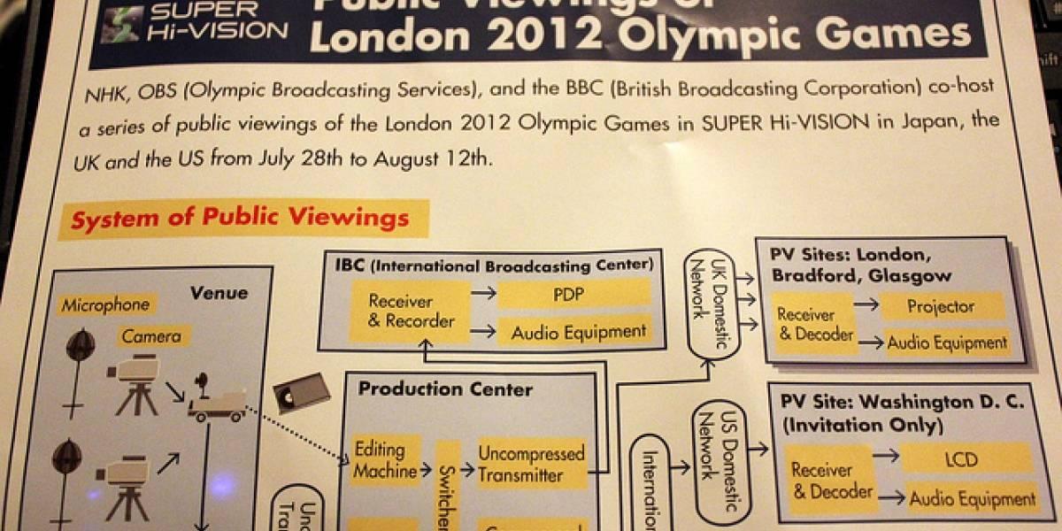 Las cámaras que revolucionan la cobertura de Londres 2012