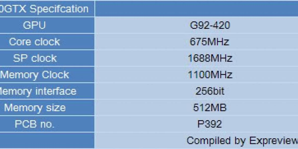 Nuevos datos de la GeForce 9800GTX