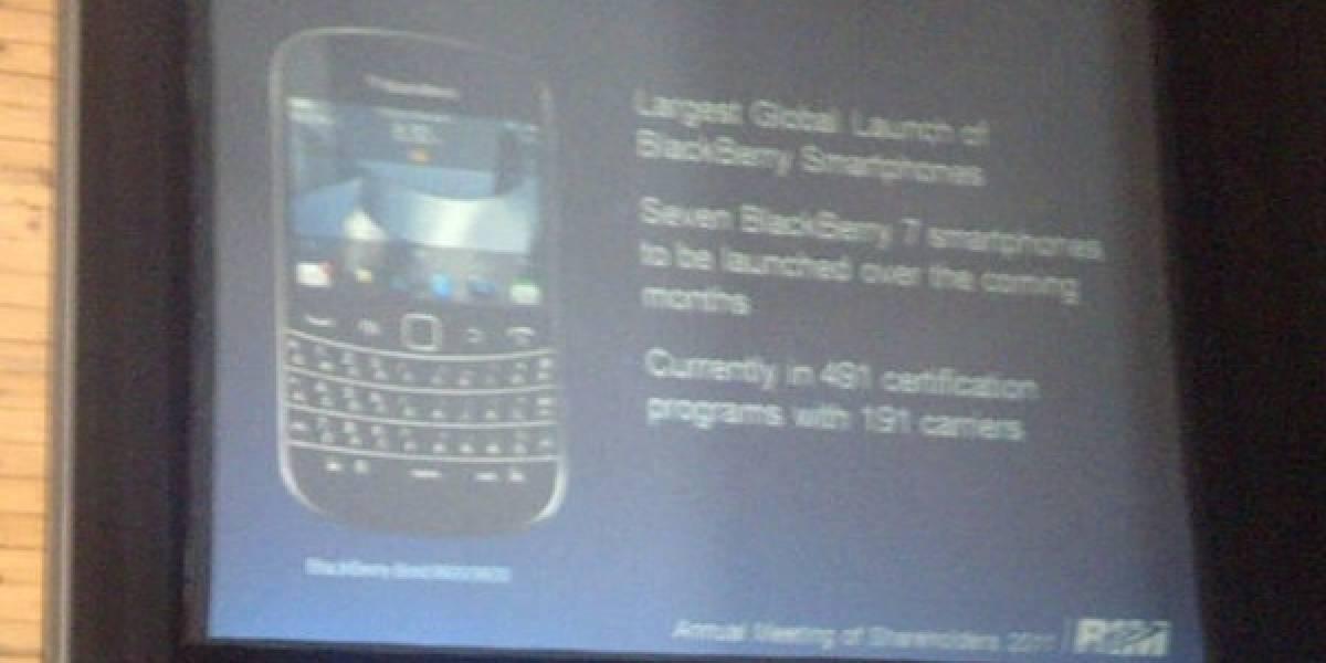 RIM lanzará siete smartphones con BB OS7 y una PlayBook 4G para recuperar terreno