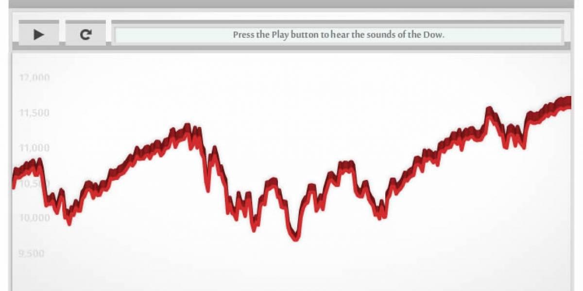"""El """"Dow Piano"""" escribe día a día la partitura de la música bursátil"""