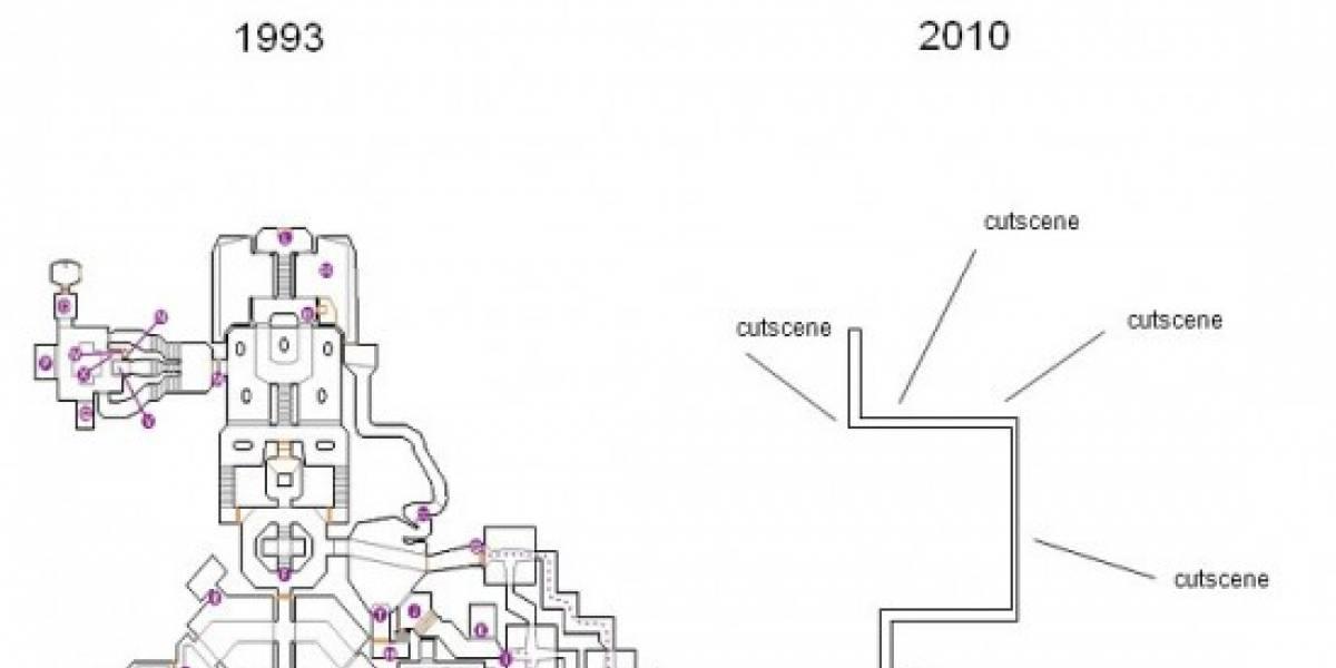 El diseño de niveles en los FPS: 1993 vs 2010