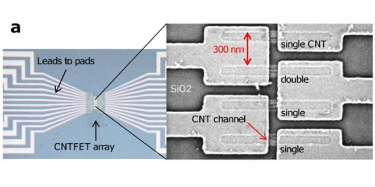 IBM nos acerca un poco más al futuro chip de nanotubos de carbono