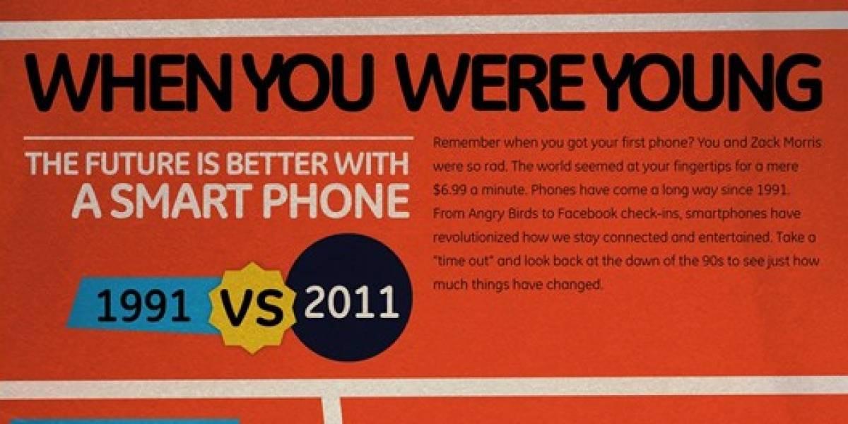 Infografía: la vida hace 20 años sin móviles vs. la vida de hoy con smartphones