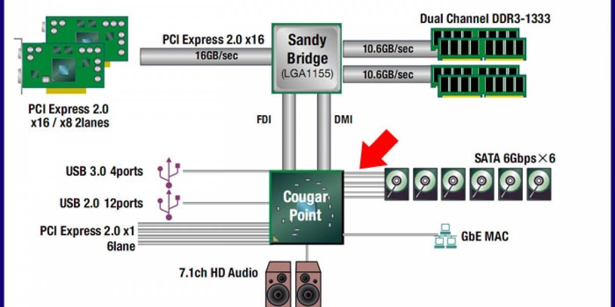 """Intel reanudará el envío de chipsets """"Cougar Point"""" en sistemas no afectados"""